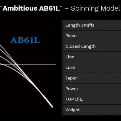Nories Ambitious AB61L