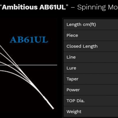 Nories Ambitious AB61UL